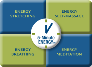 5-Minute ENERGY chart